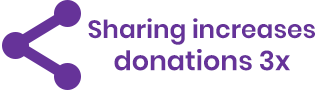 Share your donation