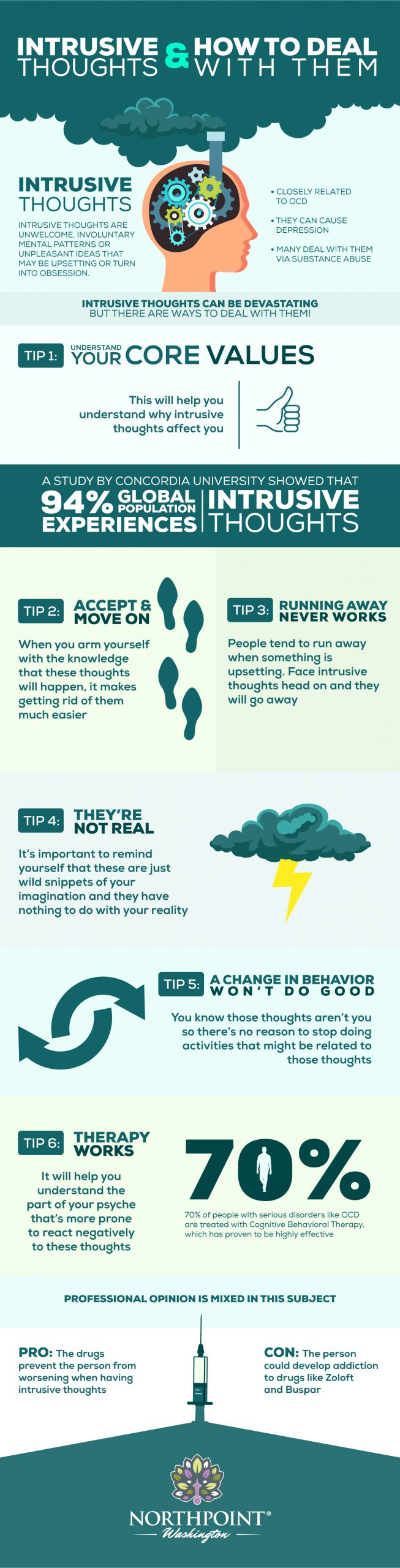 An infographic discussing Intrusive Thoughts and How to Deal with Them.